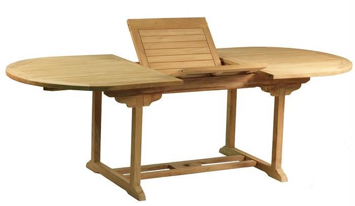 Apprenez r parer vos tables de jardin en bois tout sur for Largeur d une table